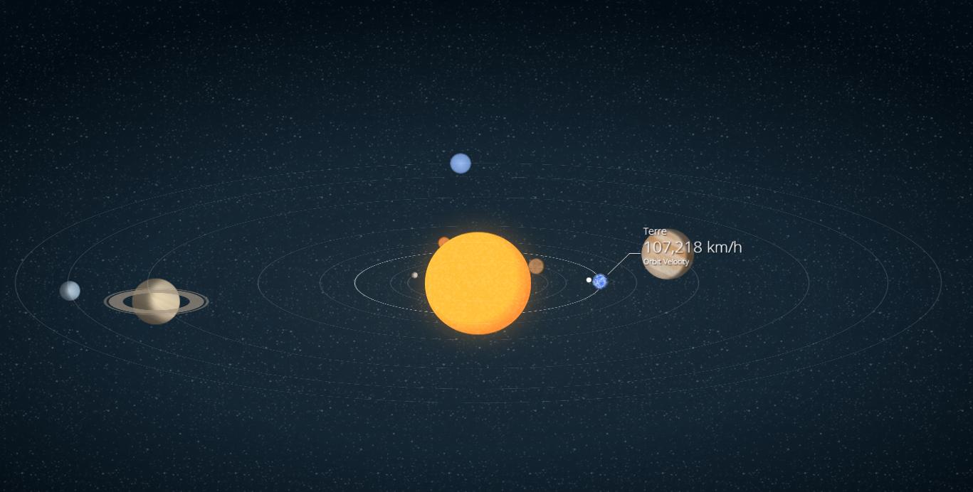 Distance Saturne Soleil